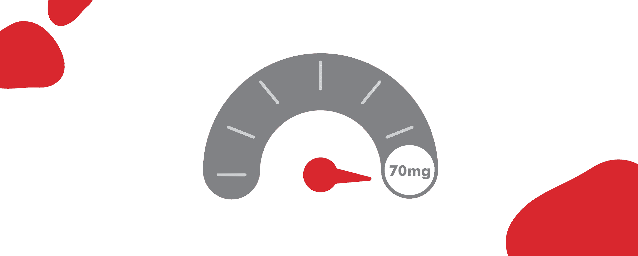 Scale illustration showing the highest pointer at 70mg of CBD.