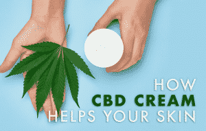 "text reading ""How CBD Cream helps your skin"" with a close up woman's hands holding CBD cream and marijuana leaf on the blue background."